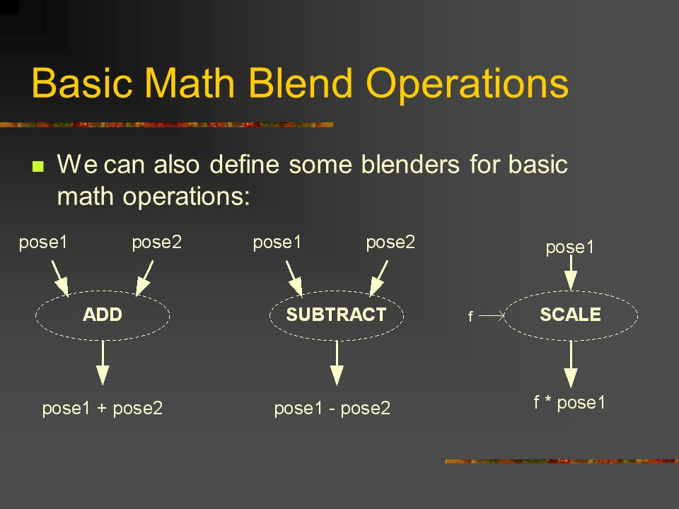 Basic Math Blend Operations We can also define some blenders for basic math operations: