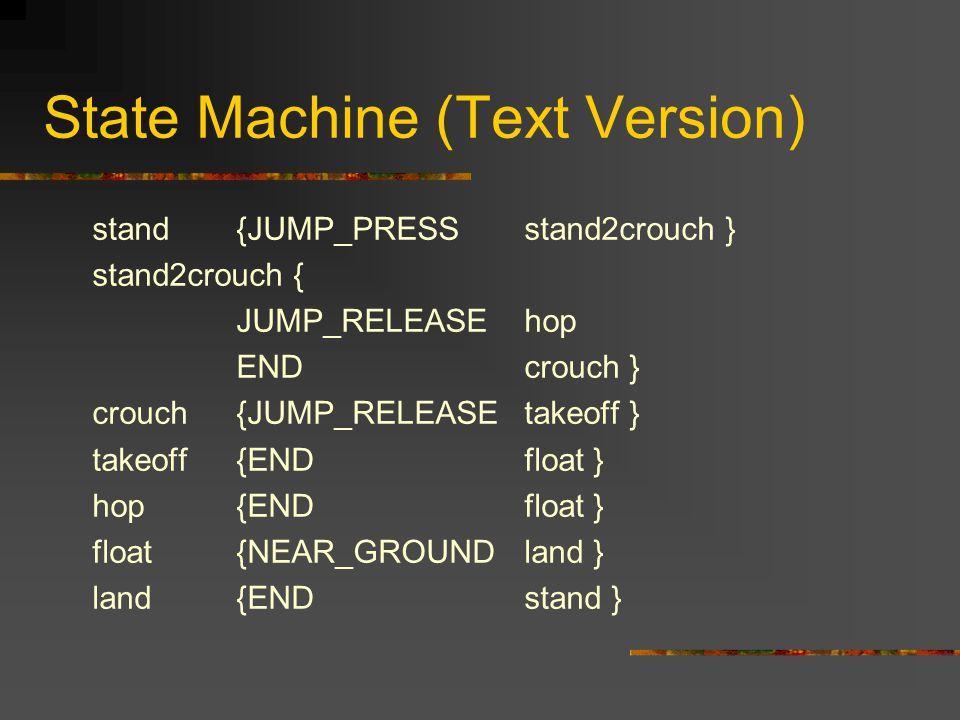 State Machine (Text Version) stand{JUMP_PRESSstand2crouch } stand2crouch { JUMP_RELEASEhop ENDcrouch } crouch{JUMP_RELEASEtakeoff } takeoff{ENDfloat } hop{ENDfloat } float{NEAR_GROUNDland } land{ENDstand }