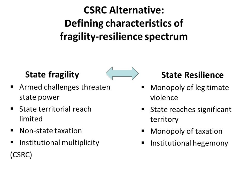 CSRC Alternative: Defining characteristics of fragility-resilience spectrum State fragility  Armed challenges threaten state power  State territorial reach limited  Non-state taxation  Institutional multiplicity (CSRC) State Resilience  Monopoly of legitimate violence  State reaches significant territory  Monopoly of taxation  Institutional hegemony