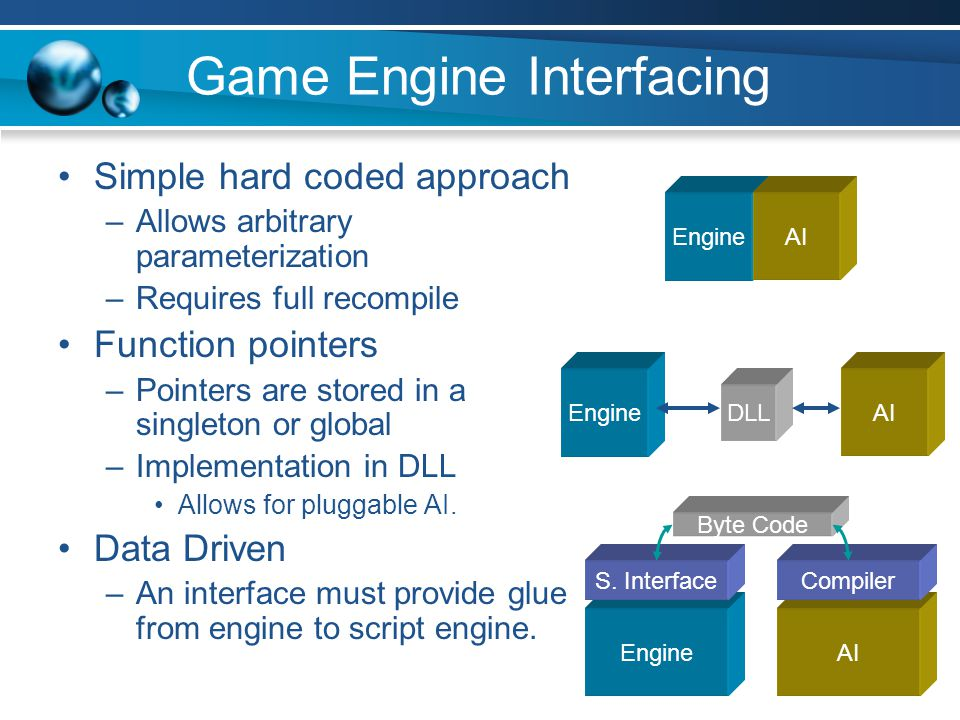 Game Engine Interfacing Simple hard coded approach –Allows arbitrary parameterization –Requires full recompile Function pointers –Pointers are stored