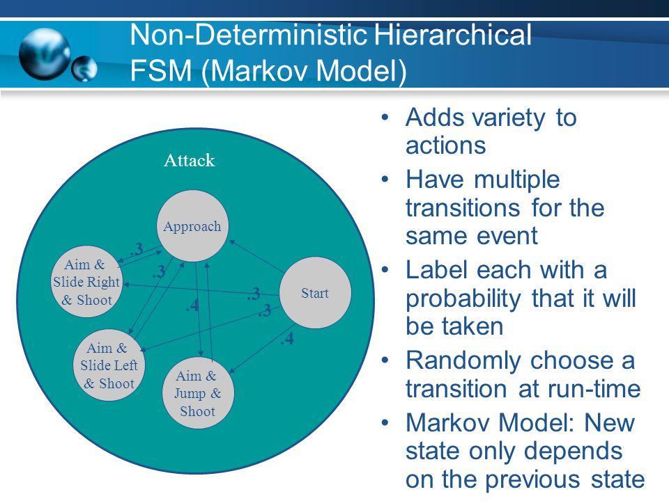 Non-Deterministic Hierarchical FSM (Markov Model) Adds variety to actions Have multiple transitions for the same event Label each with a probability t
