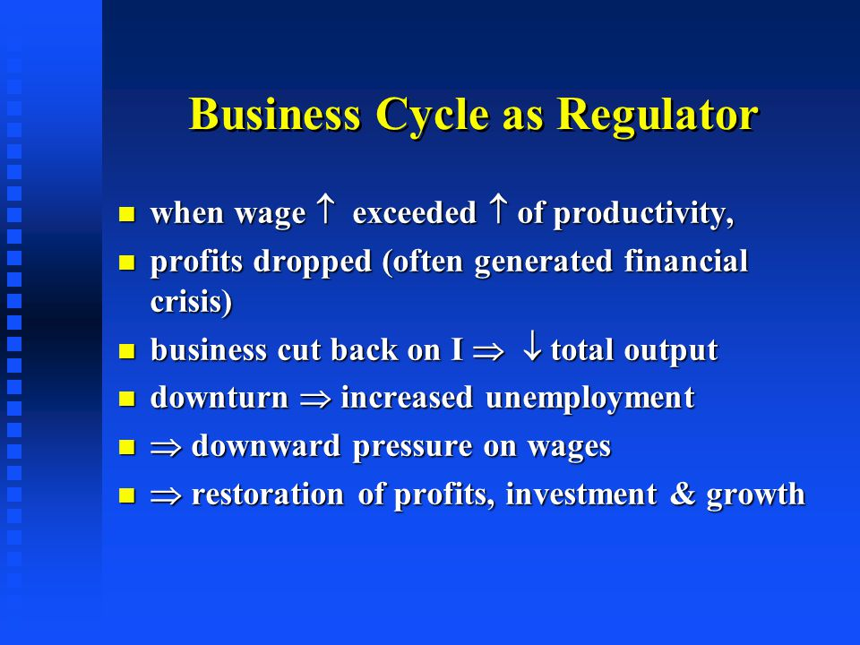 Crisis of Business Cycle In Great Depression downturn didn't produce an upturn In Great Depression downturn didn't produce an upturn Downturn produced Stock Market Crash of '29 Downturn produced Stock Market Crash of '29 Economic activity & prices fell, stayed down Economic activity & prices fell, stayed down Unemployment rose dramatically, stayed high Unemployment rose dramatically, stayed high Wages fell, but increased profits din't raise I Wages fell, but increased profits din't raise I Investment fells, stayed down Investment fells, stayed down