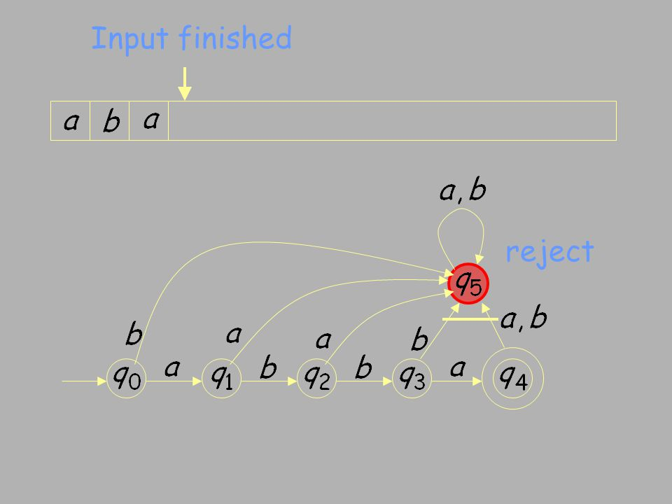 reject Input finished