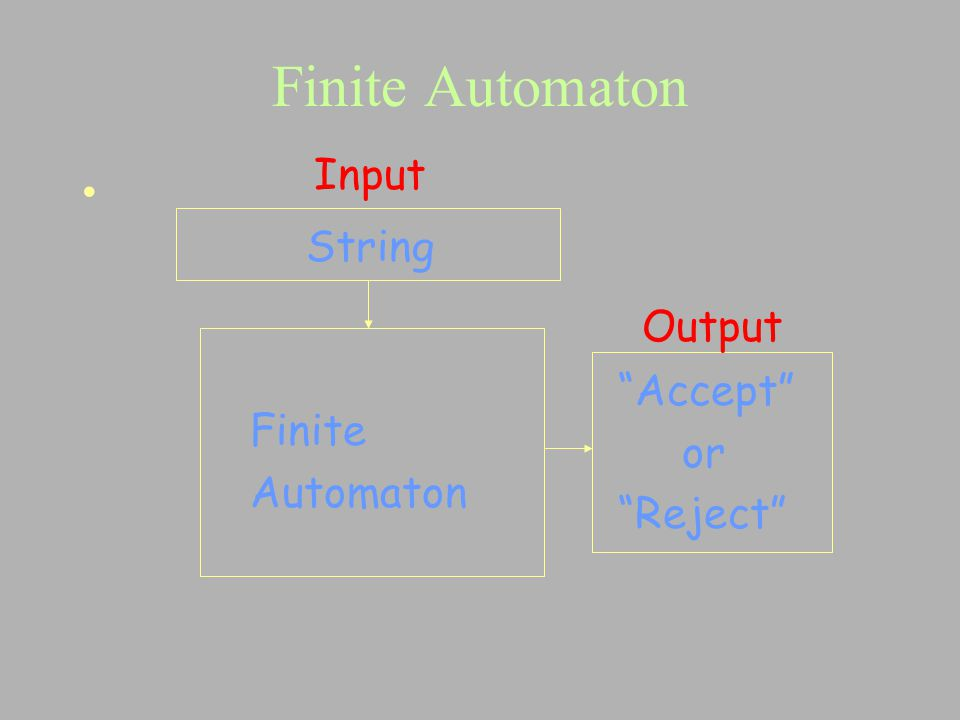 "Finite Automaton Input ""Accept"" or ""Reject"" String Finite Automaton Output"