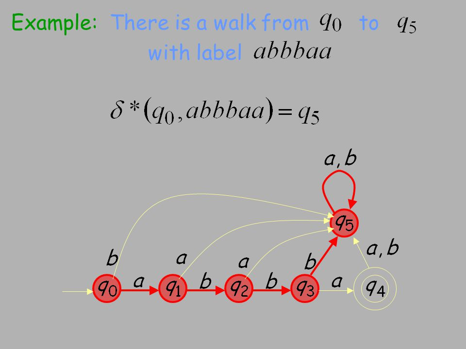Example: There is a walk from to with label