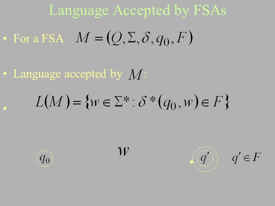 Language Accepted by FSAs For a FSA Language accepted by :