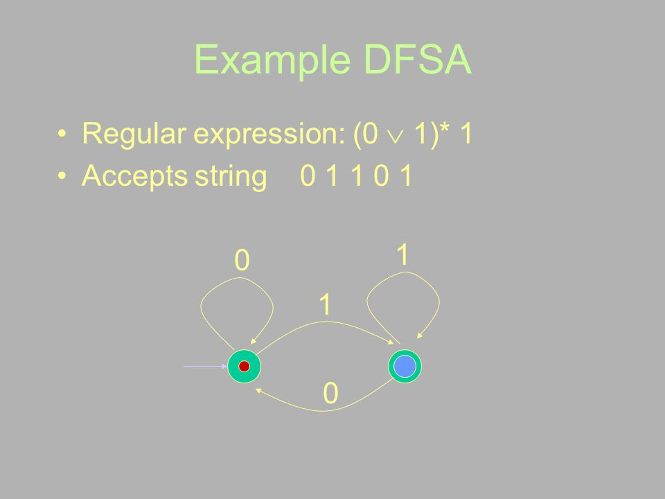 Example DFSA Regular expression: (0  1)* 1 Accepts string 0 1 1 0 1 0 1 1 0