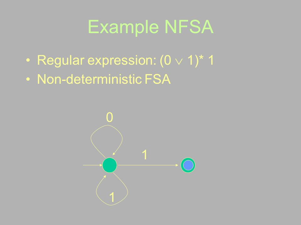 Example NFSA Regular expression: (0  1)* 1 Non-deterministic FSA 0 1 1