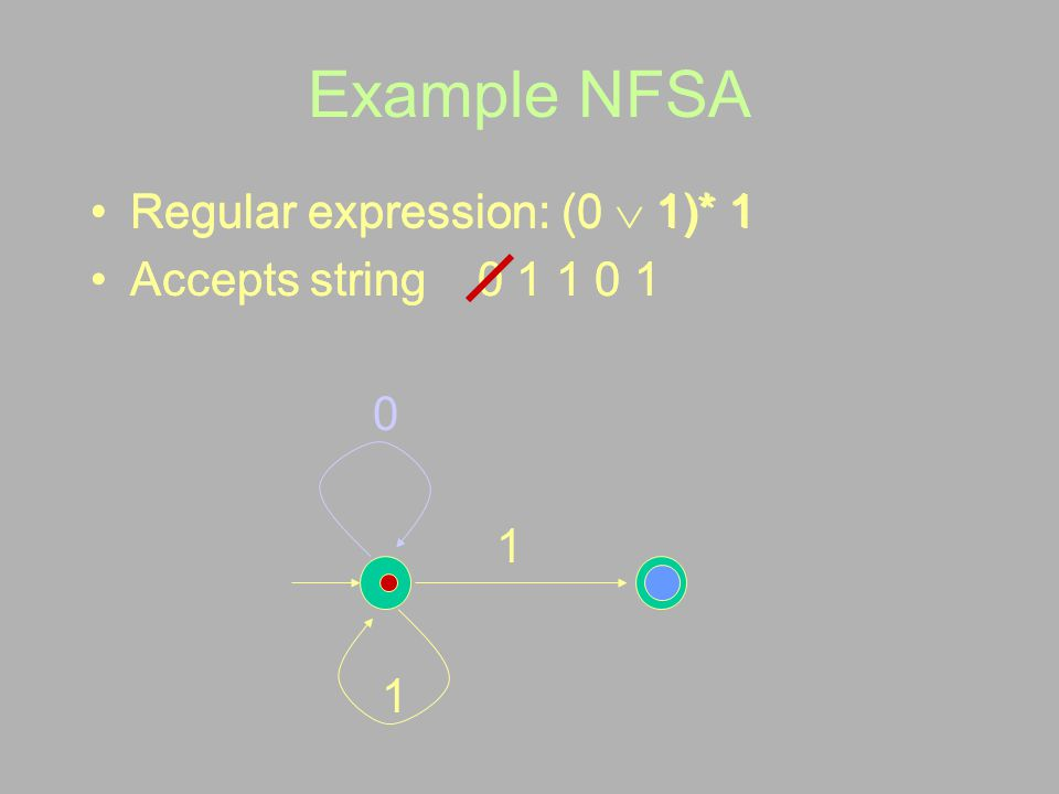 Example NFSA Regular expression: (0  1)* 1 Accepts string 0 1 1 0 1 0 1 1 Regular expression: (0 1)* 1 Accepts string 0 1 1 0 1
