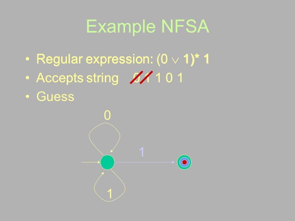 Example NFSA Regular expression: (0  1)* 1 Accepts string 0 1 1 0 1 Guess 0 1 1 Regular expression: (0 1)* 1 Accepts string 0 1 1 0 1