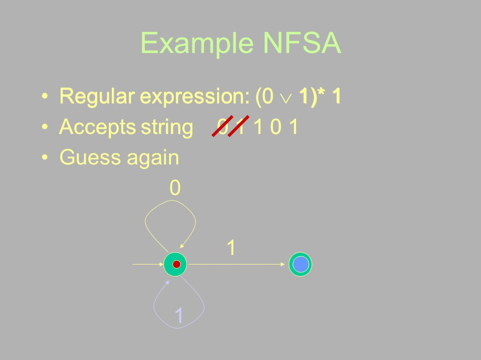 Example NFSA Regular expression: (0  1)* 1 Accepts string 0 1 1 0 1 Guess again 0 1 1 Regular expression: (0 1)* 1 Accepts string 0 1 1 0 1