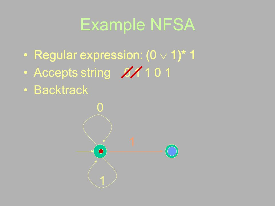 Example NFSA Regular expression: (0  1)* 1 Accepts string 0 1 1 0 1 Backtrack 0 1 1 Regular expression: (0 1)* 1 Accepts string 0 1 1 0 1