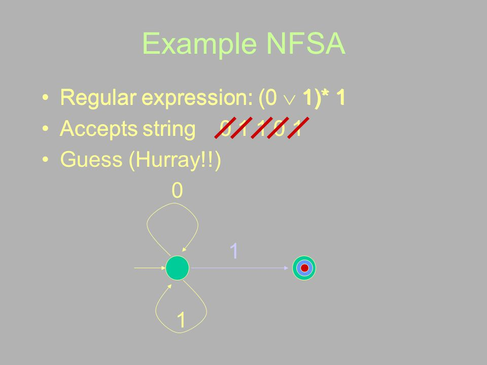 Example NFSA Regular expression: (0  1)* 1 Accepts string 0 1 1 0 1 Guess (Hurray!!) 0 1 1 Regular expression: (0 1)* 1 Accepts string 0 1 1 0 1