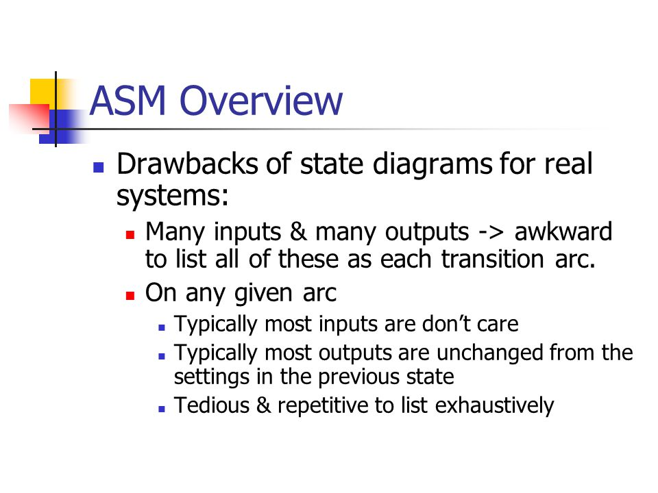 ASM Design State Box – one box per system state Operations NAMEcode i.e.