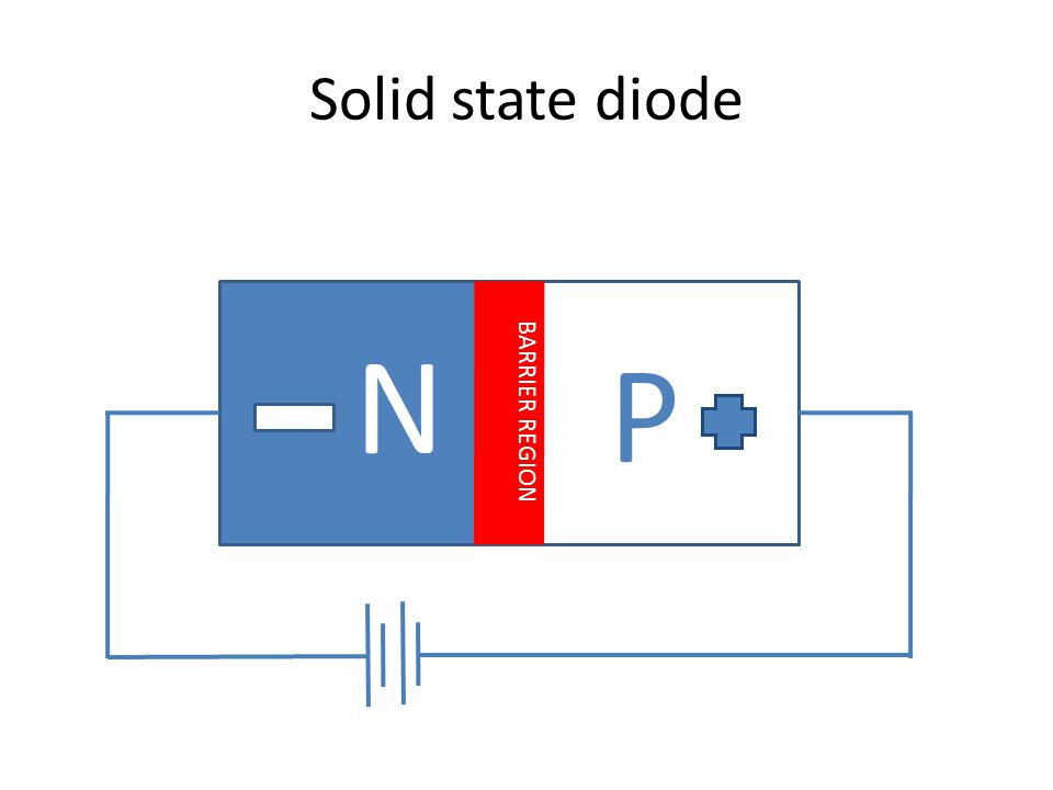 Solid state diode N P BARRIER REGION
