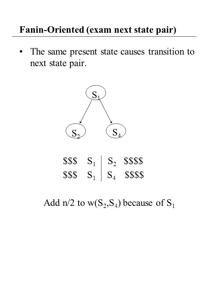 Fanin-Oriented (exam next state pair) The same present state causes transition to next state pair.