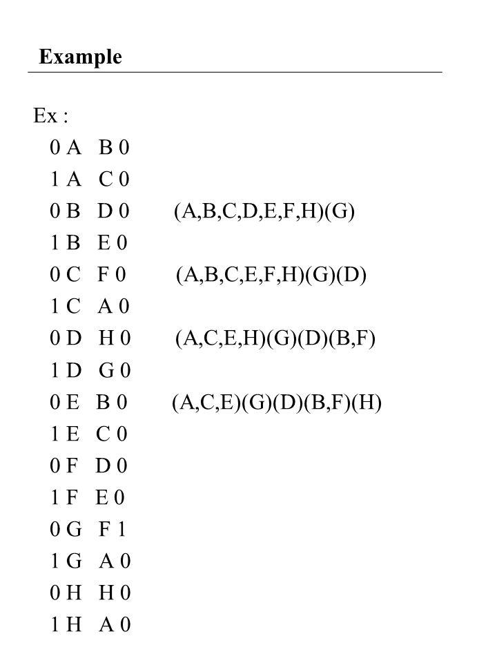 Example Ex : 0 A B 0 1 A C 0 0 B D 0 (A,B,C,D,E,F,H)(G) 1 B E 0 0 C F 0 (A,B,C,E,F,H)(G)(D) 1 C A 0 0 D H 0 (A,C,E,H)(G)(D)(B,F) 1 D G 0 0 E B 0 (A,C,E)(G)(D)(B,F)(H) 1 E C 0 0 F D 0 1 F E 0 0 G F 1 1 G A 0 0 H H 0 1 H A 0