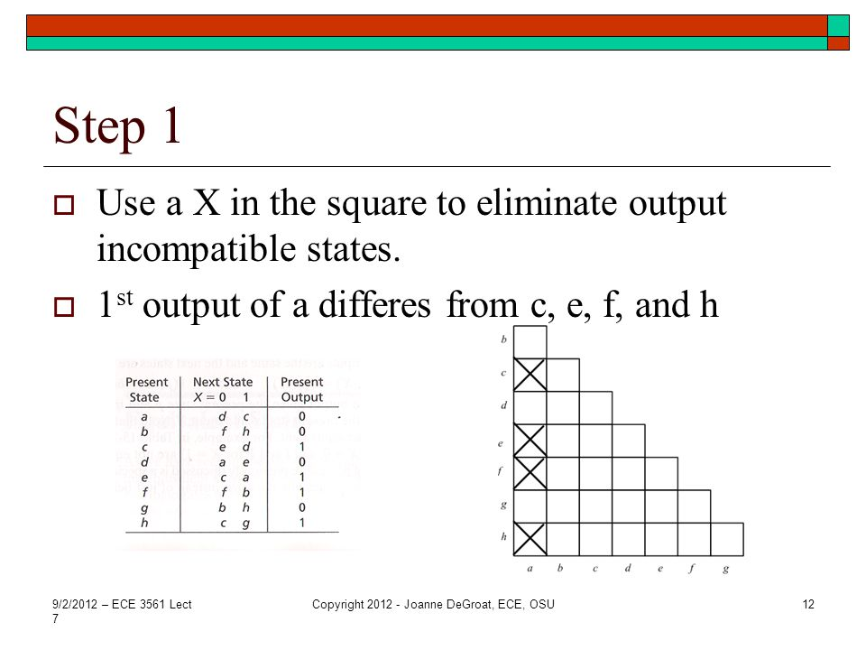 Step 1  Use a X in the square to eliminate output incompatible states.