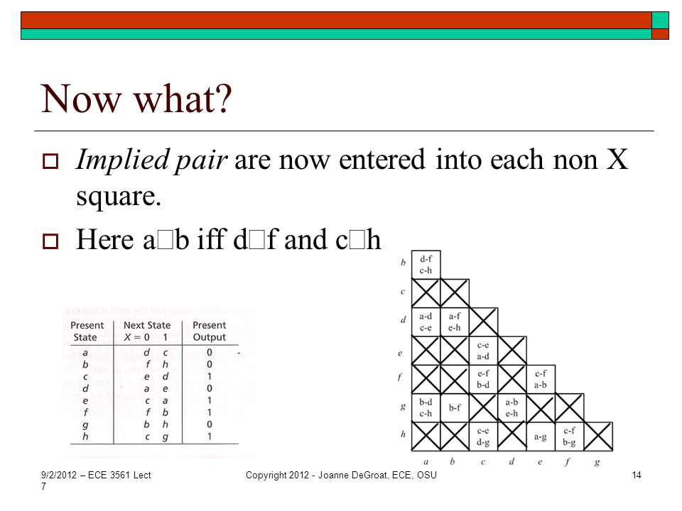 Now what.  Implied pair are now entered into each non X square.