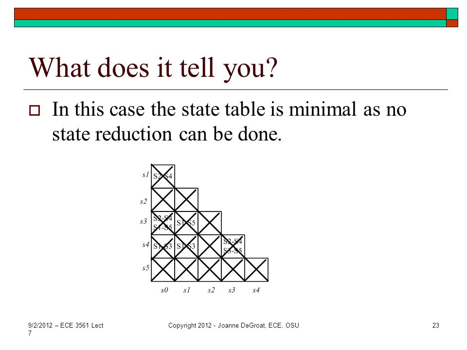 What does it tell you.  In this case the state table is minimal as no state reduction can be done.