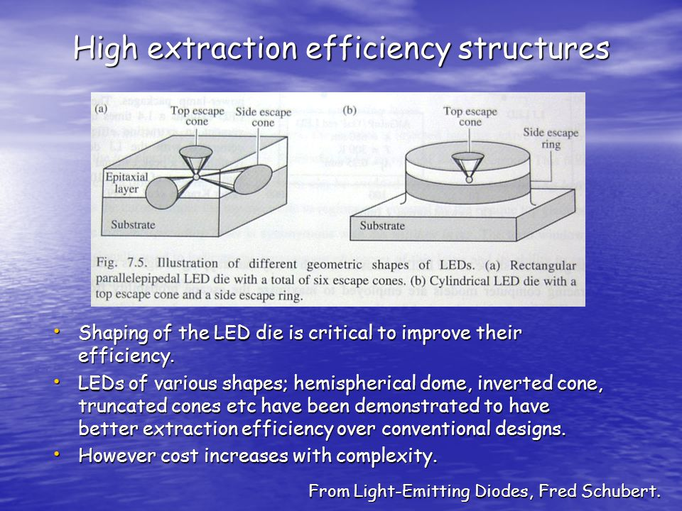High extraction efficiency structures Shaping of the LED die is critical to improve their efficiency.
