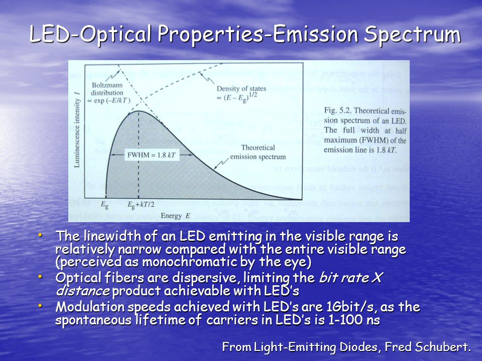 LED-Optical Properties-Emission Spectrum The linewidth of an LED emitting in the visible range is relatively narrow compared with the entire visible range (perceived as monochromatic by the eye) The linewidth of an LED emitting in the visible range is relatively narrow compared with the entire visible range (perceived as monochromatic by the eye) Optical fibers are dispersive, limiting the bit rate X distance product achievable with LED's Optical fibers are dispersive, limiting the bit rate X distance product achievable with LED's Modulation speeds achieved with LED's are 1Gbit/s, as the spontaneous lifetime of carriers in LED's is 1-100 ns Modulation speeds achieved with LED's are 1Gbit/s, as the spontaneous lifetime of carriers in LED's is 1-100 ns From Light-Emitting Diodes, Fred Schubert.