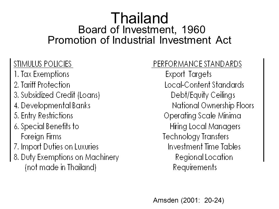 Thailand Board of Investment, 1960 Promotion of Industrial Investment Act Amsden (2001: 20-24)