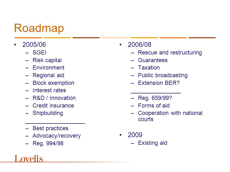 Roadmap 2005/06 –SGEI –Risk capital –Environment –Regional aid –Block exemption –Interest rates –R&D / Innovation –Credit insurance –Shipbuilding ___________________ –Best practices –Advocacy/recovery –Reg.