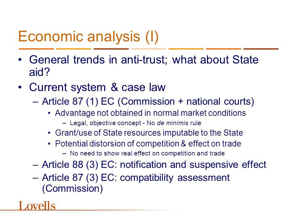 Article 88 (3) EC – Remedies.