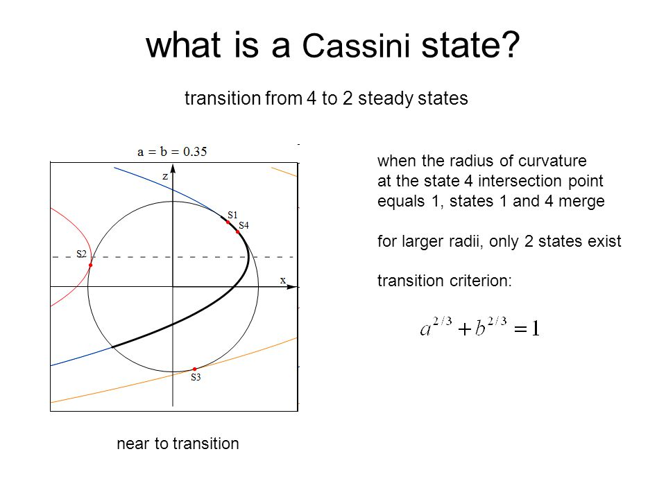 what is a Cassini state.