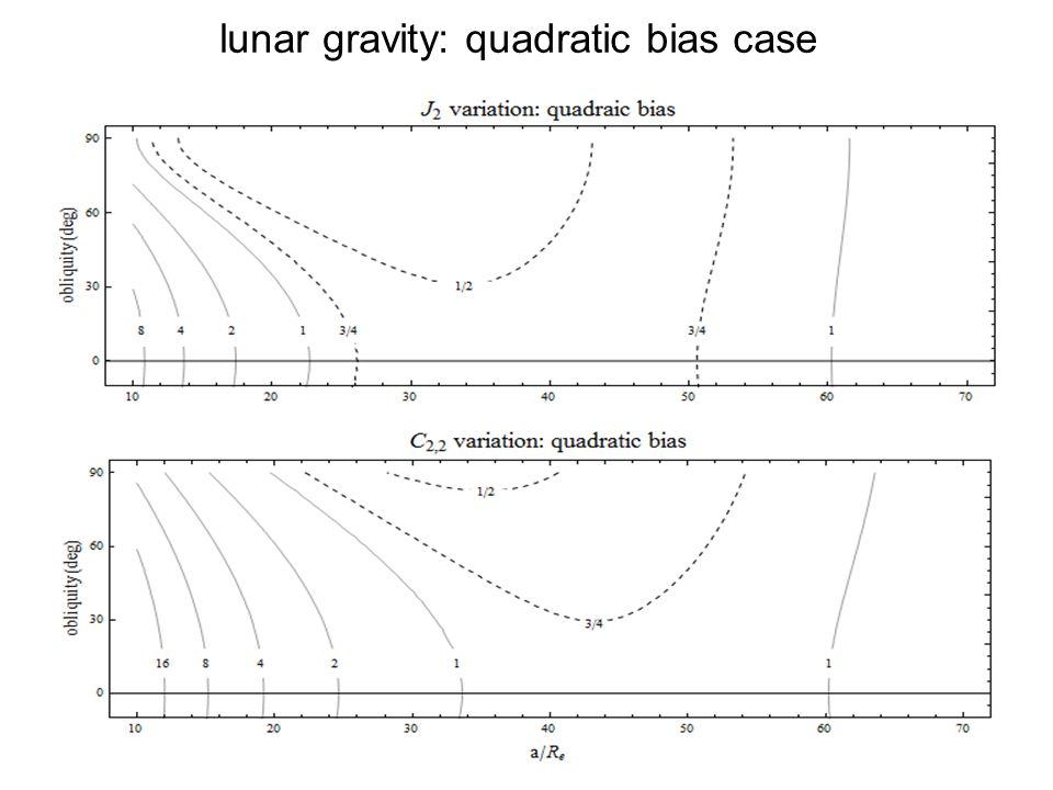 lunar gravity: quadratic bias case