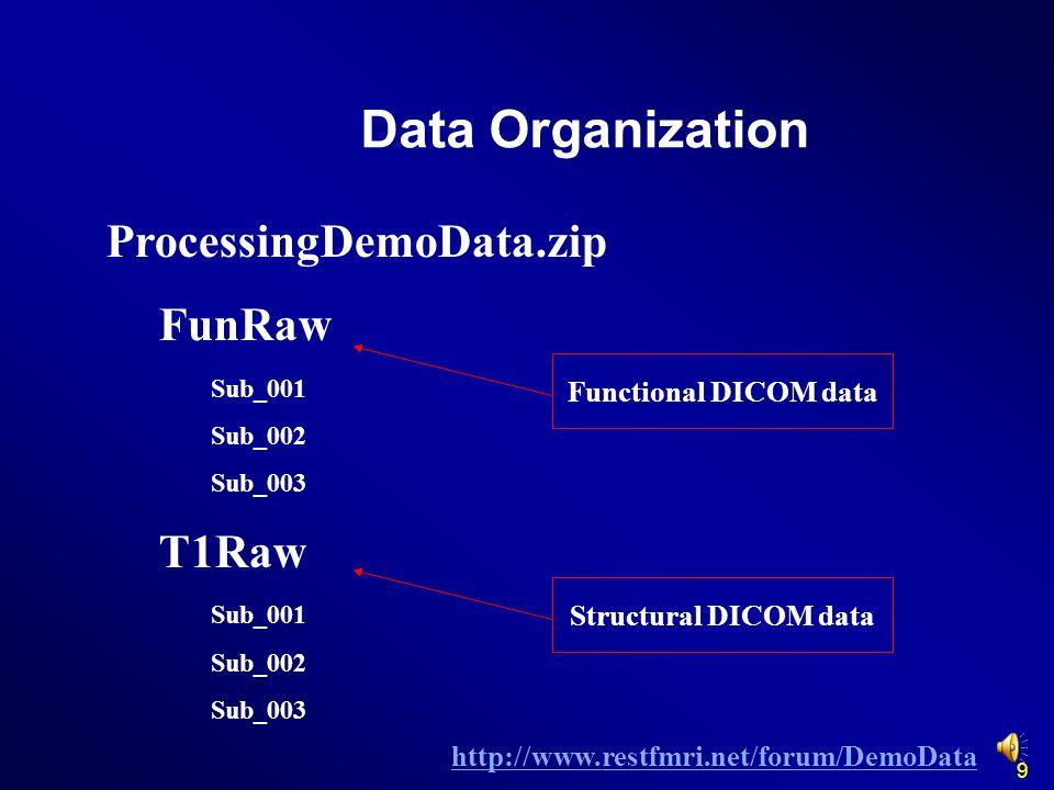 Data Organization ProcessingDemoData.zip FunRaw Sub_001 Sub_002 Sub_003 T1Raw Sub_001 Sub_002 Sub_003 Functional DICOM data Structural DICOM data http