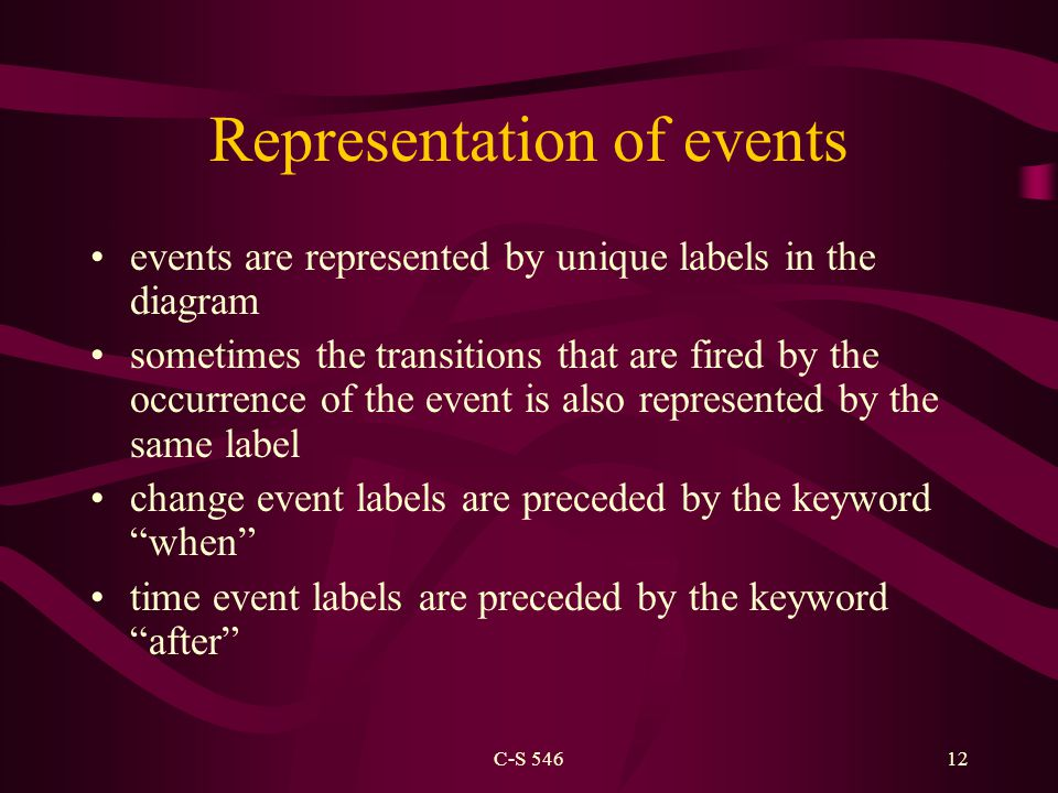 C-S 54612 Representation of events events are represented by unique labels in the diagram sometimes the transitions that are fired by the occurrence of the event is also represented by the same label change event labels are preceded by the keyword when time event labels are preceded by the keyword after