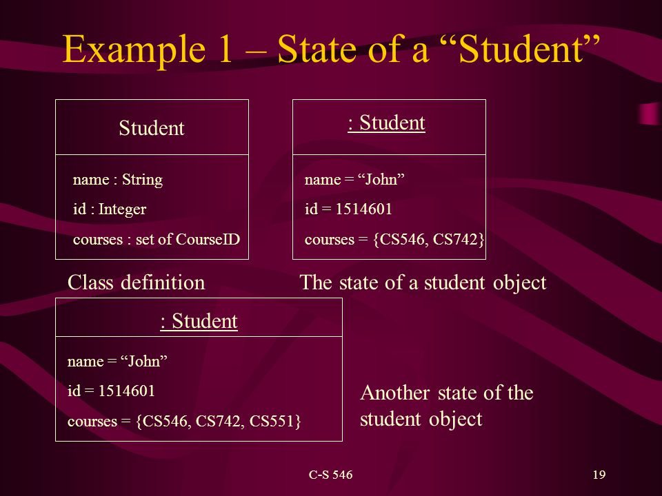 C-S 54619 Example 1 – State of a Student Student name : String id : Integer courses : set of CourseID Class definition : Student name = John id = 1514601 courses = {CS546, CS742} The state of a student object : Student name = John id = 1514601 courses = {CS546, CS742, CS551} Another state of the student object