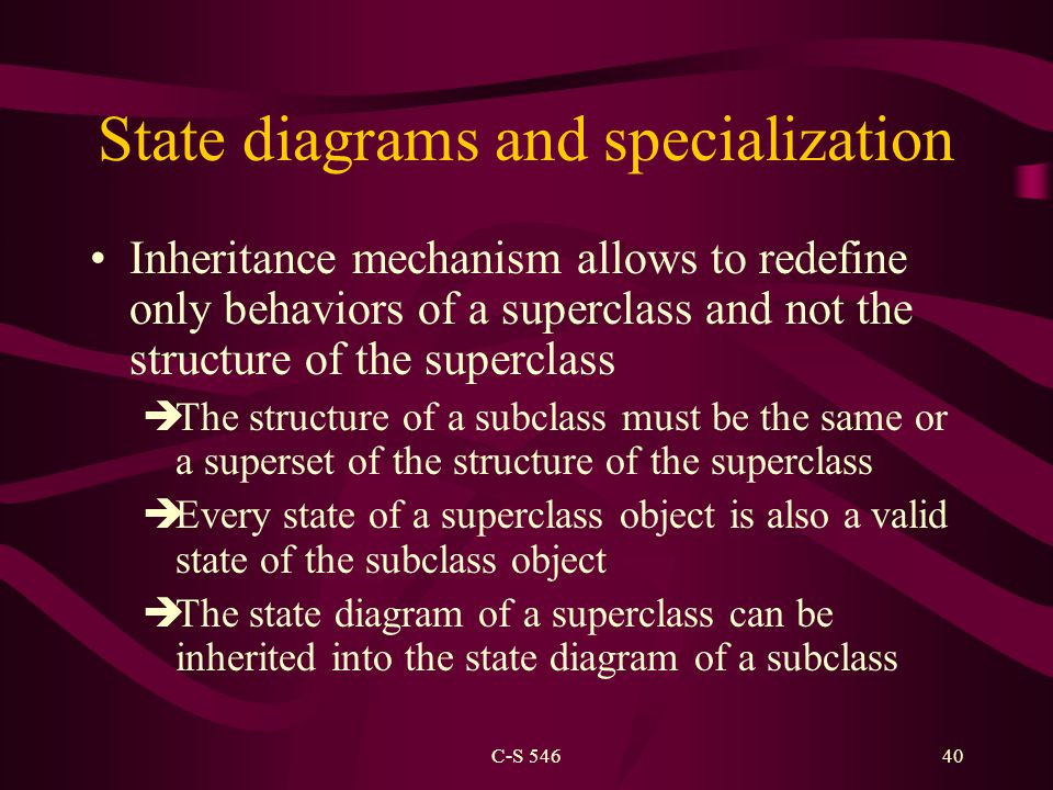 C-S 54640 State diagrams and specialization Inheritance mechanism allows to redefine only behaviors of a superclass and not the structure of the superclass  The structure of a subclass must be the same or a superset of the structure of the superclass  Every state of a superclass object is also a valid state of the subclass object  The state diagram of a superclass can be inherited into the state diagram of a subclass