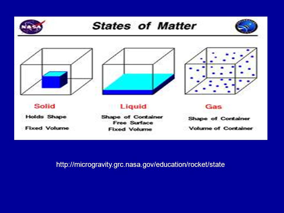 http://microgravity.grc.nasa.gov/education/rocket/state