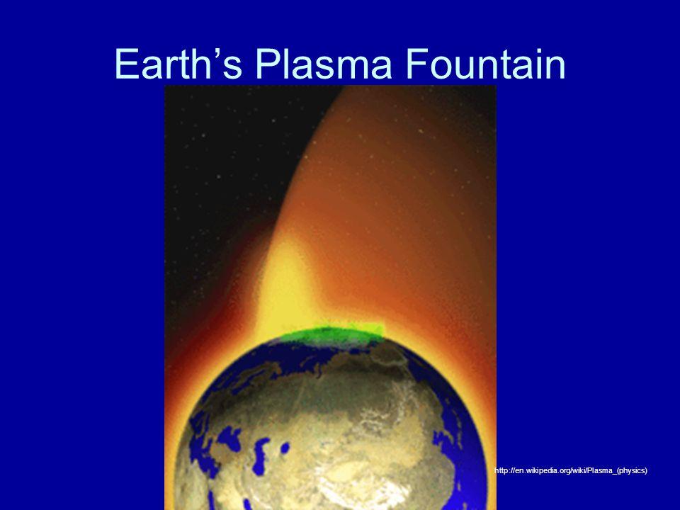 Earth's Plasma Fountain http://en.wikipedia.org/wiki/Plasma_(physics)