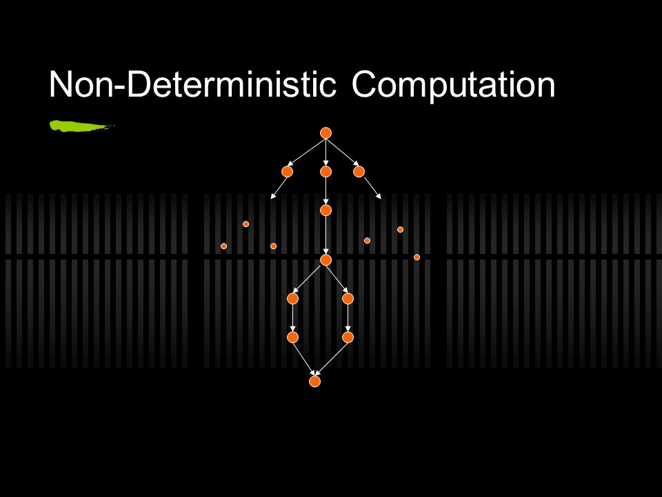 Non-Deterministic Computation