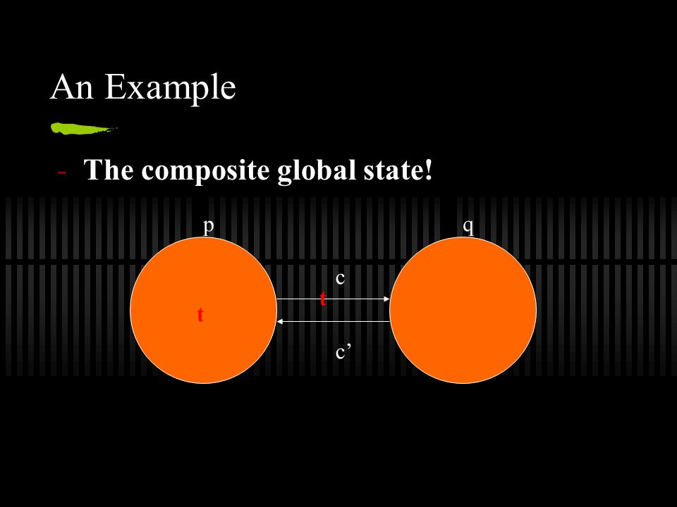 An Example -The composite global state! t pq c c' t