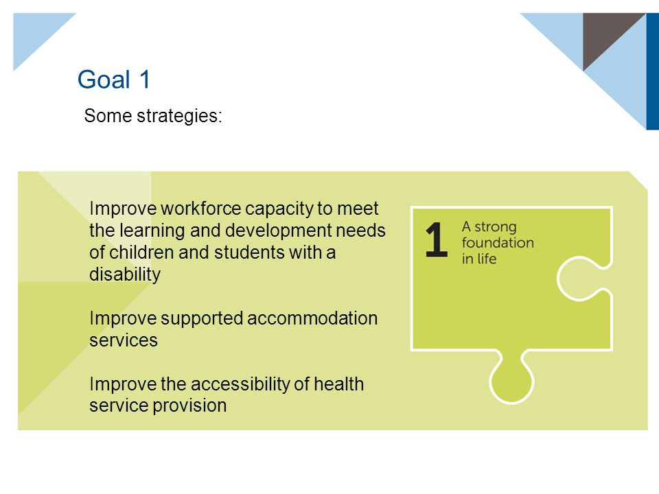 Goal 1 Some strategies: Improve workforce capacity to meet the learning and development needs of children and students with a disability Improve suppo