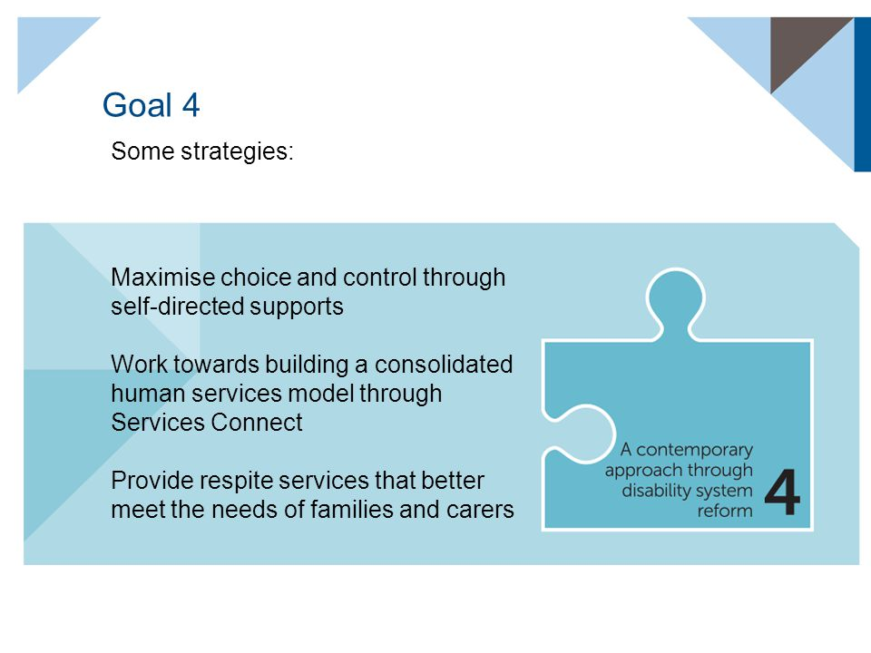 Goal 4 Some strategies: Maximise choice and control through self-directed supports Work towards building a consolidated human services model through Services Connect Provide respite services that better meet the needs of families and carers