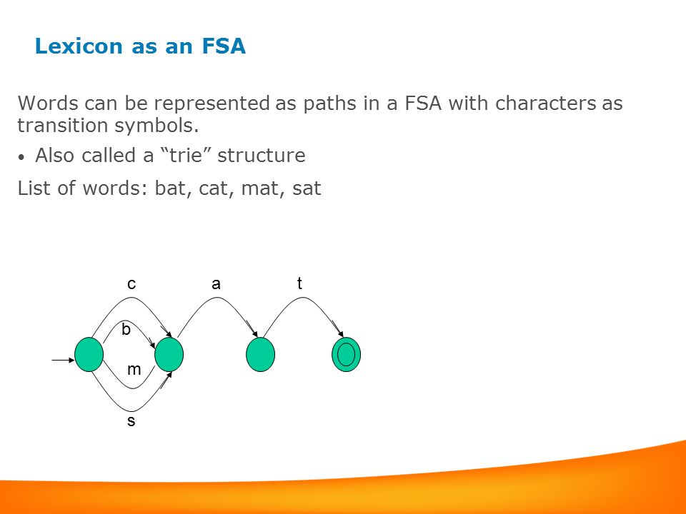 "Lexicon as an FSA Words can be represented as paths in a FSA with characters as transition symbols. Also called a ""trie"" structure List of words: bat,"