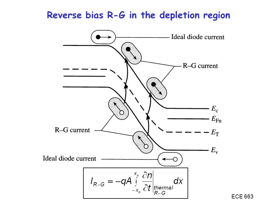 ECE 663 Reverse bias R-G in the depletion region