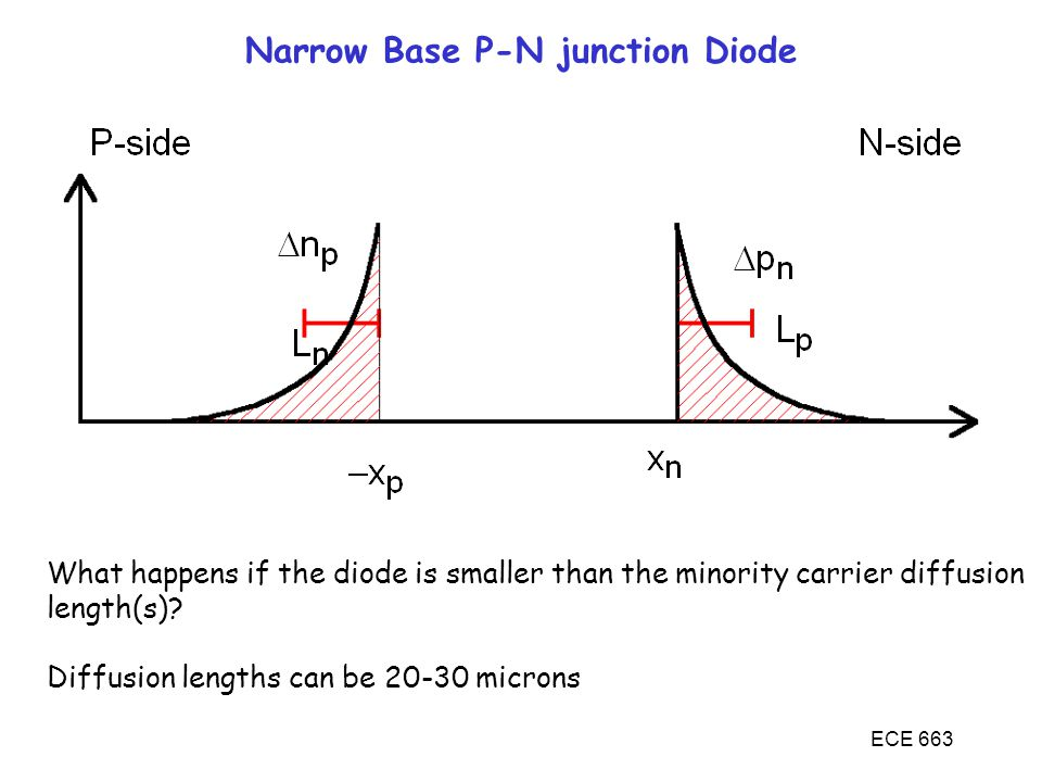 ECE 663 Narrow Base P-N junction Diode What happens if the diode is smaller than the minority carrier diffusion length(s).