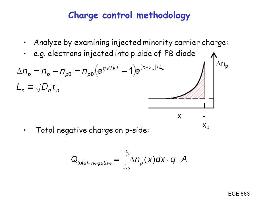 ECE 663 Charge control methodology x-xp-xp npnp Analyze by examining injected minority carrier charge: e.g.