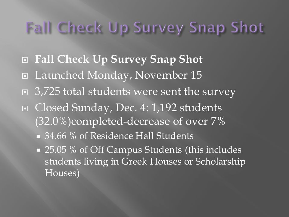  Fall Check Up Survey Snap Shot  Launched Monday, November 15  3,725 total students were sent the survey  Closed Sunday, Dec.