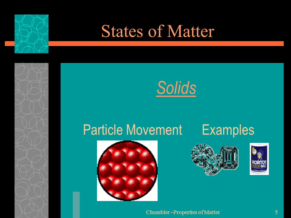 Chumbler - Properties of Matter6 States of Matter Liquids  Particles of liquids are tightly packed, but are far enough apart to slide over one another.