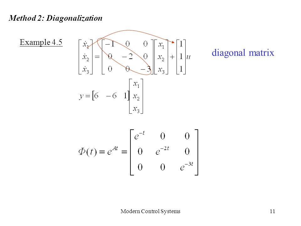Modern Control Systems11 Method 2: Diagonalization diagonal matrix Example 4.5