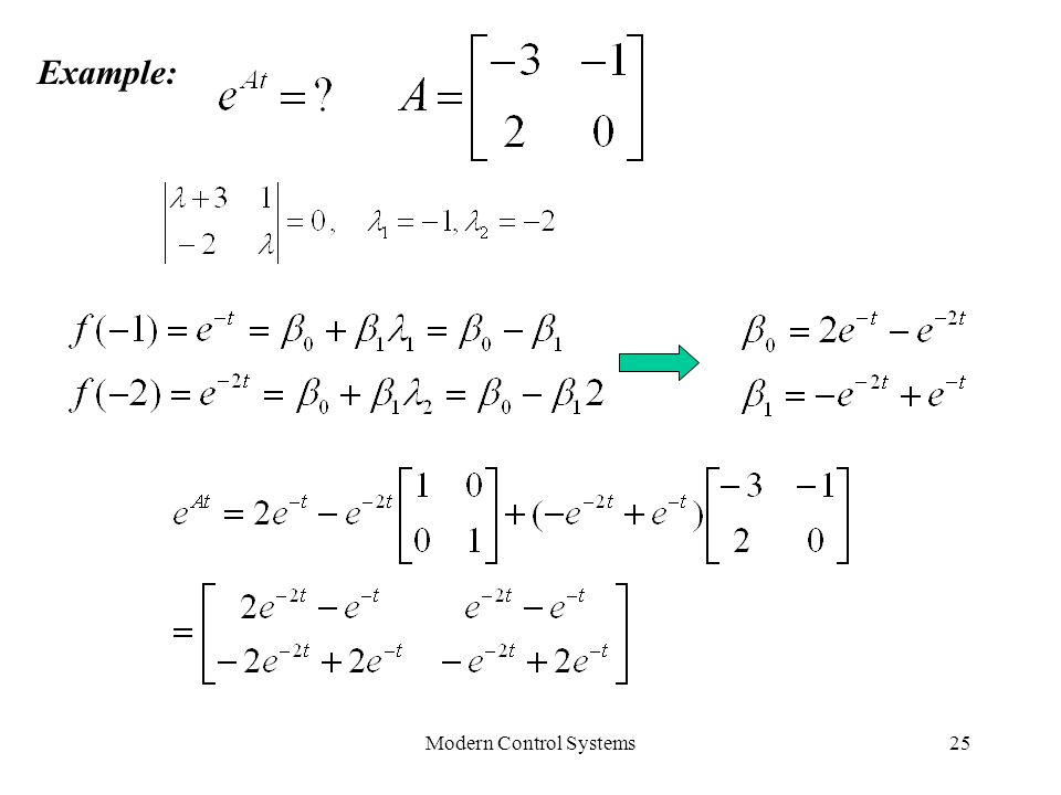 Modern Control Systems25 Example: