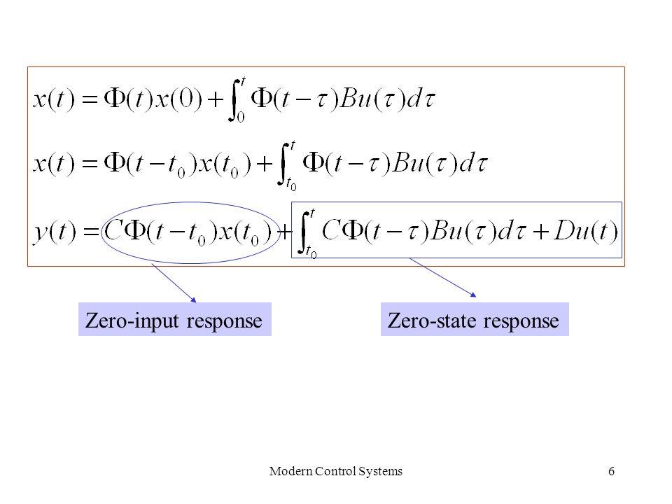 Modern Control Systems6 Zero-input responseZero-state response
